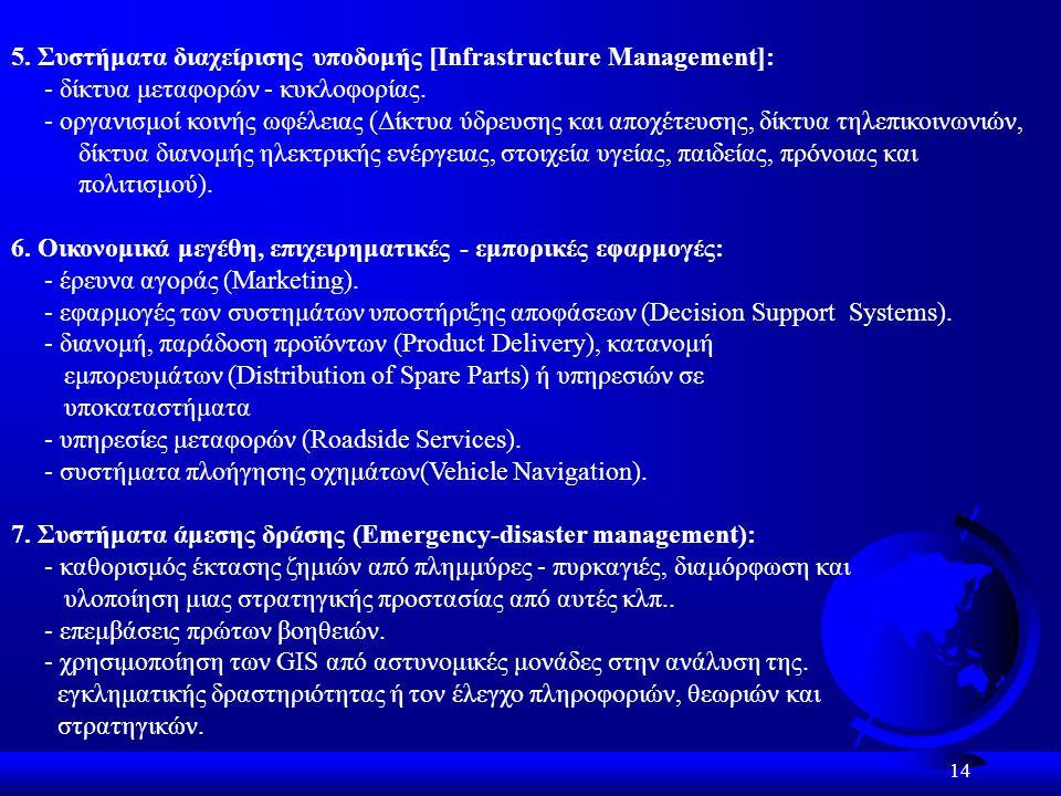 5. Συστήματα διαχείρισης υποδομής [Infrastructure Management]: